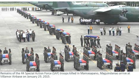 Philippine forex news